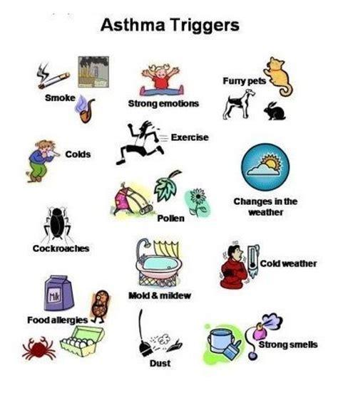 CHRONIC RESPIRATORY DISEASES